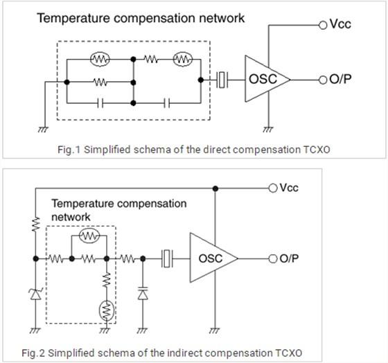 ceob2b晶振平台提供关于石英晶体振荡器系列技术资料
