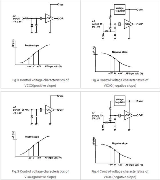 石英晶体振荡器又名石英谐振器,简称晶振,是利用具有压电效应的石英晶体片制成的。由于石英谐振器具有体积小、重量轻、可靠性高、频率稳定度高等优点,被应用于家用电器和通信设备中。石英谐振器因具有极高的频率稳定性,故主要用在要求频率十分稳定的振荡电路中作谐振元件。下面是由CEOB2B晶振平台所提供的关于石英晶体振荡器的一些技术问题.