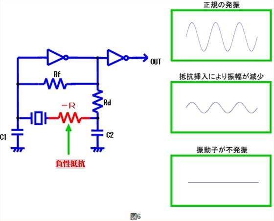 ceob2b晶振平台介绍如何检查石英晶体振荡器电路