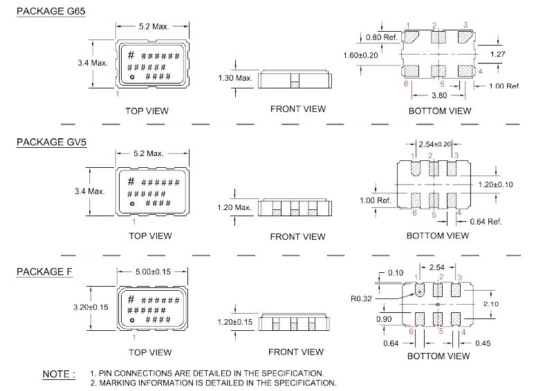 瑞康晶振,有源晶体,rxo5032p晶振