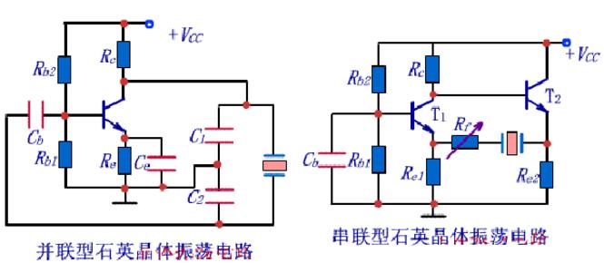 什么是石英晶振正弦波振荡电路?