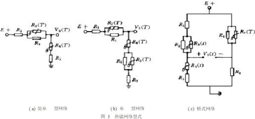 该篇文章紧接着《温补晶振补偿原理及补偿过程》接着继续讲解,这篇文章主要讲的是温补晶振的热敏网络分析 2、几种常见热敏网络分析 热敏网络输出电压V0的精度主要决定于热敏电阻的精度. 热敏电阻使用负温度系数, 其阻值随温度变化的关系一般表示为  从式( 1) 可以看出, 热敏电阻的阻值与温度成指数关系, B 1 是表征指数特性的一个常数, 可以用某些方法确定式( 1) 中的参数R0和B1值.