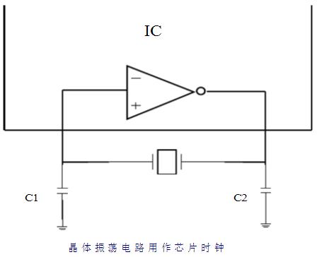 有源晶振,石英晶体振荡器电路分析